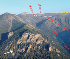 Itinéraires géomorphologiques dans la Réserve naturelle de Nohèdes