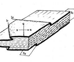 Les plissements hercyniens précoces dans le Synclinal de Villefranche-de-Conflent, Pyrénées orientales (Dalmayrac, Vidal & Mattauer, 1967)