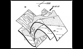 Les plissements hercyniens précoces dans les schistes de Jujols du versant Sud du Synclinal de Villefranche-de-Conflent, Pyrénées orientales (Laumonier & Guitard, 1975, 1978)